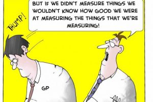 Measure to Measure: Data, management, and the reliability of the mail
